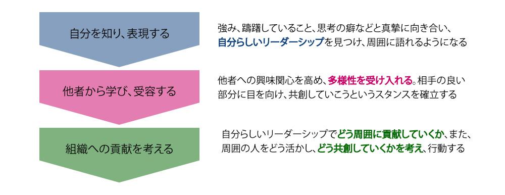 leader_3
